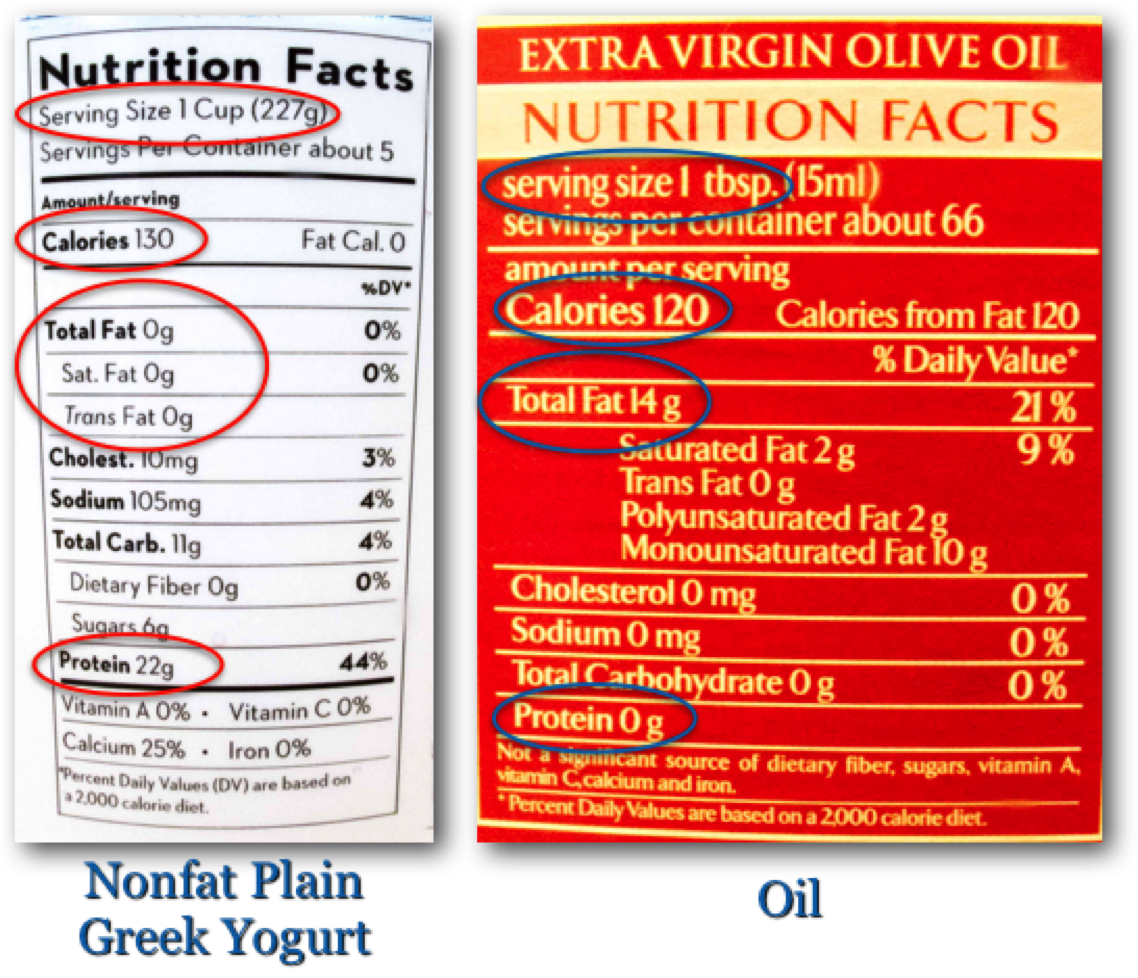 Nonfat Yogurt - Oil Nutrition Label Comparison